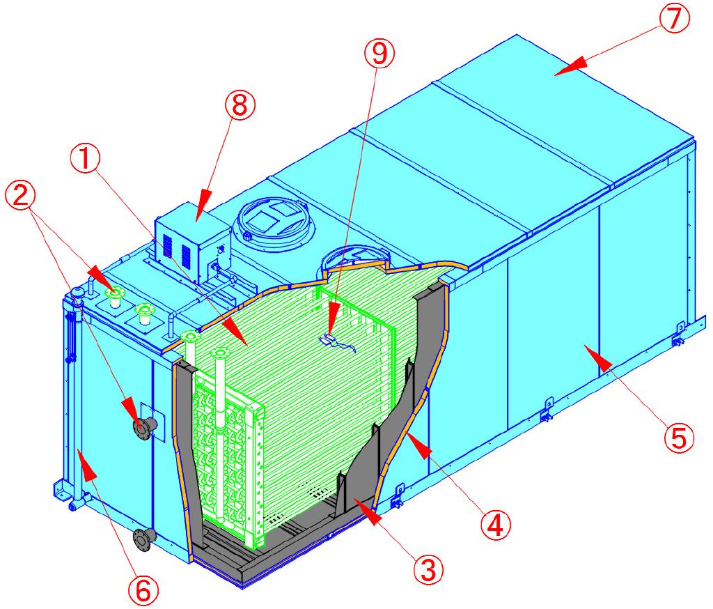 外融式アイスチラー®氷蓄熱ユニットの構造