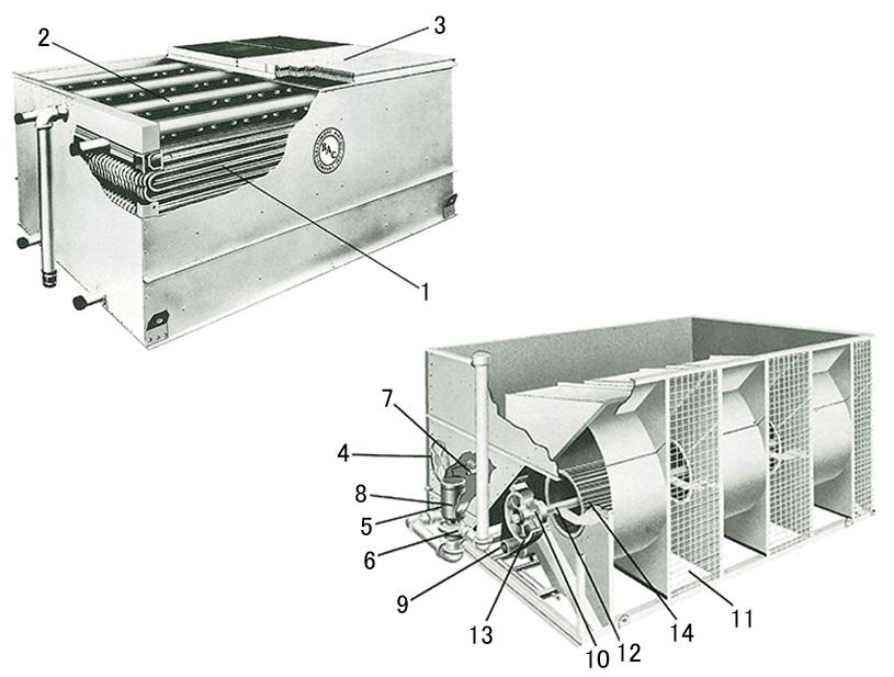 VXI型密閉式冷却塔の構造
