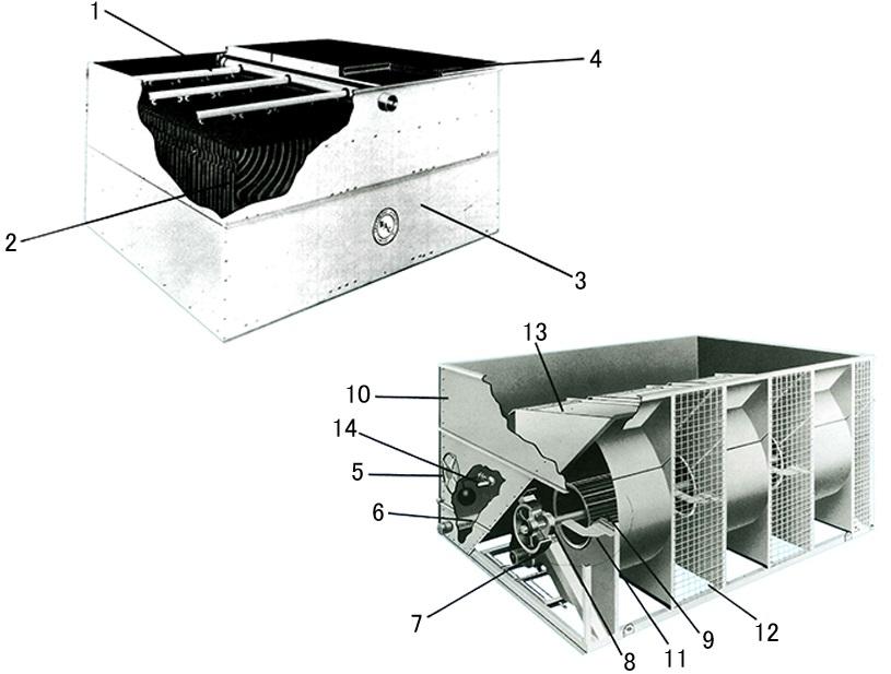 VXT型開放式冷却塔の構造